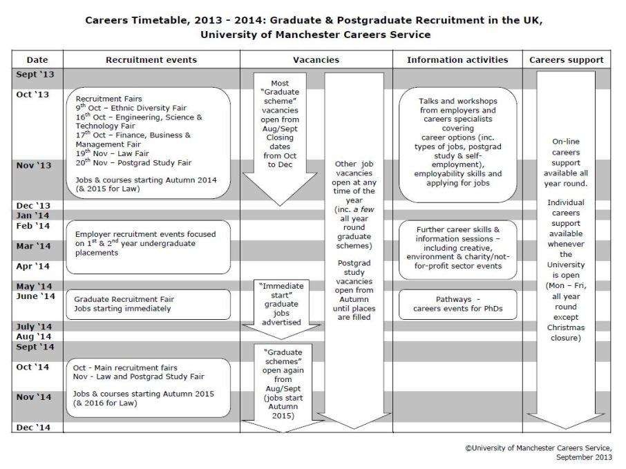 careertimetable13