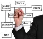 iStock_000009178000Small Motivate lead