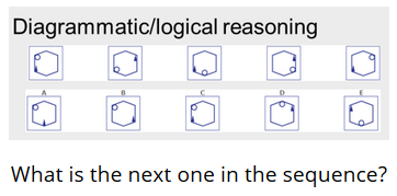 diag reasoning